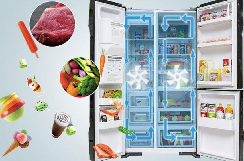 Có nên mua tủ lạnh Inverter không?